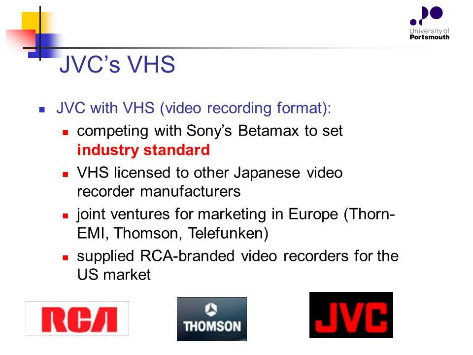 JVC's VHS JVC with VHS (video recording format):