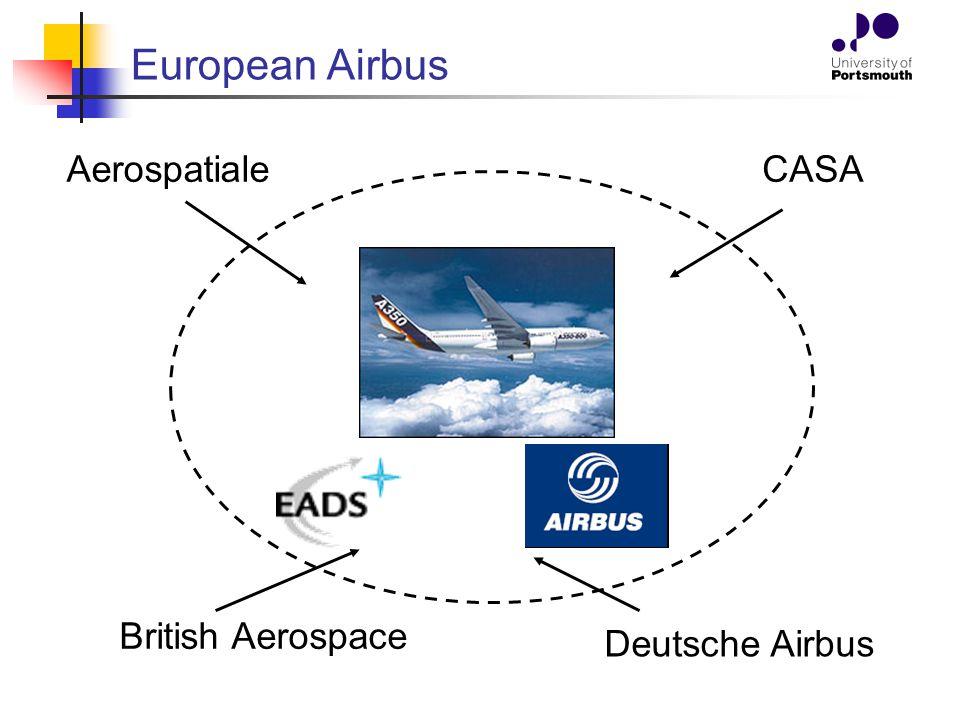 European Airbus Aerospatiale CASA British Aerospace Deutsche Airbus