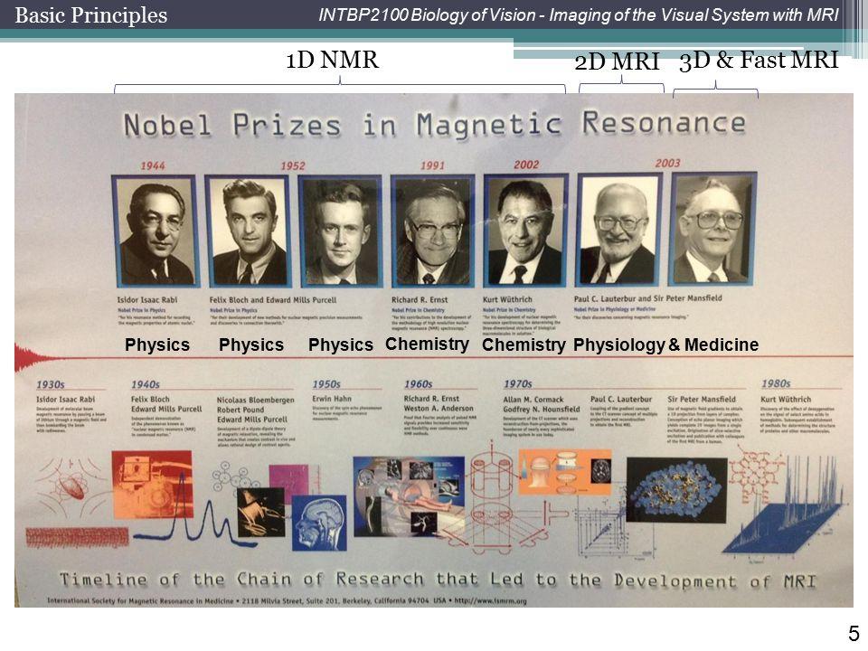 1D NMR 2D MRI 3D & Fast MRI Basic Principles Physics Physics Physics