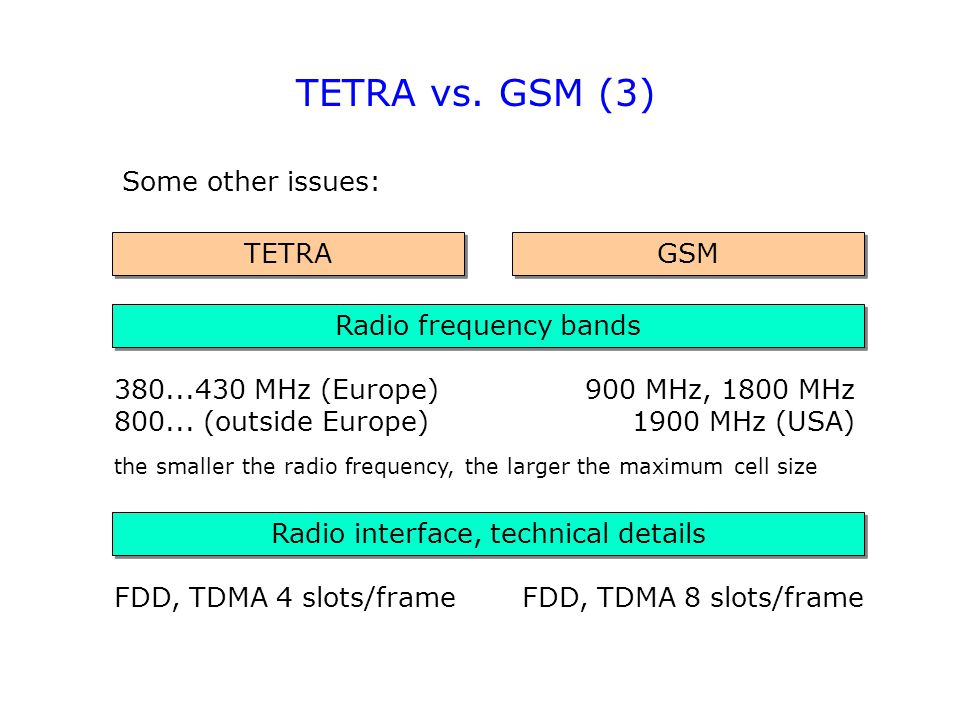 Radio interface, technical details