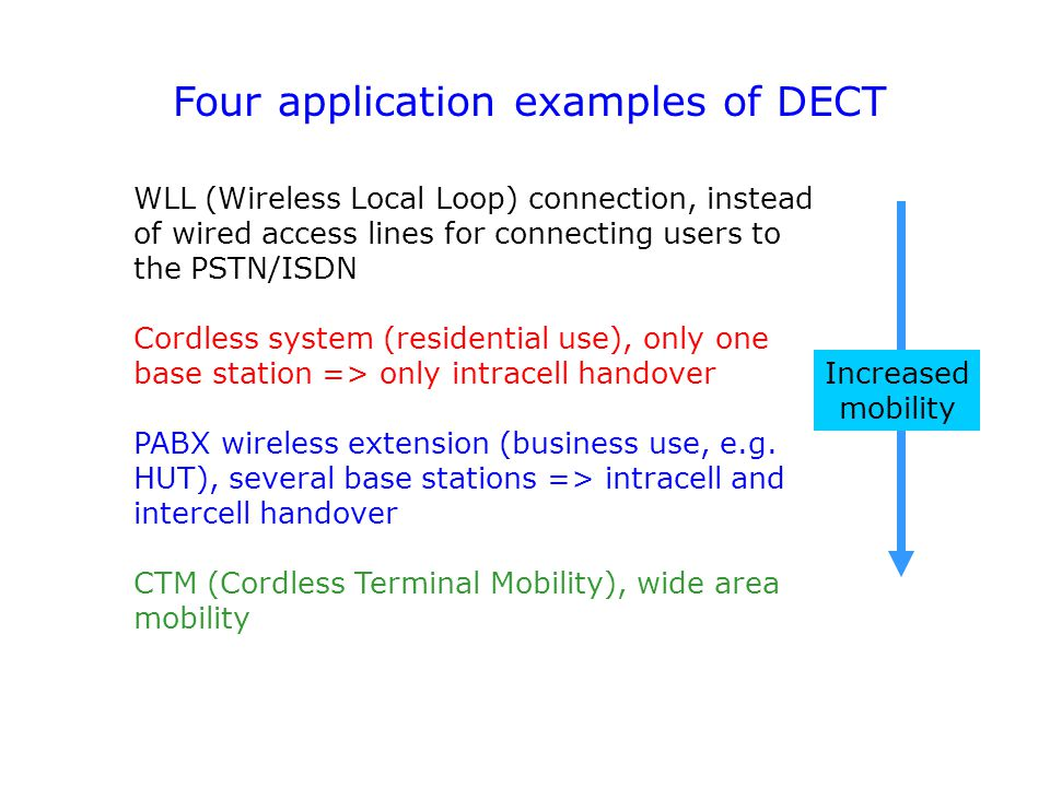 Four application examples of DECT