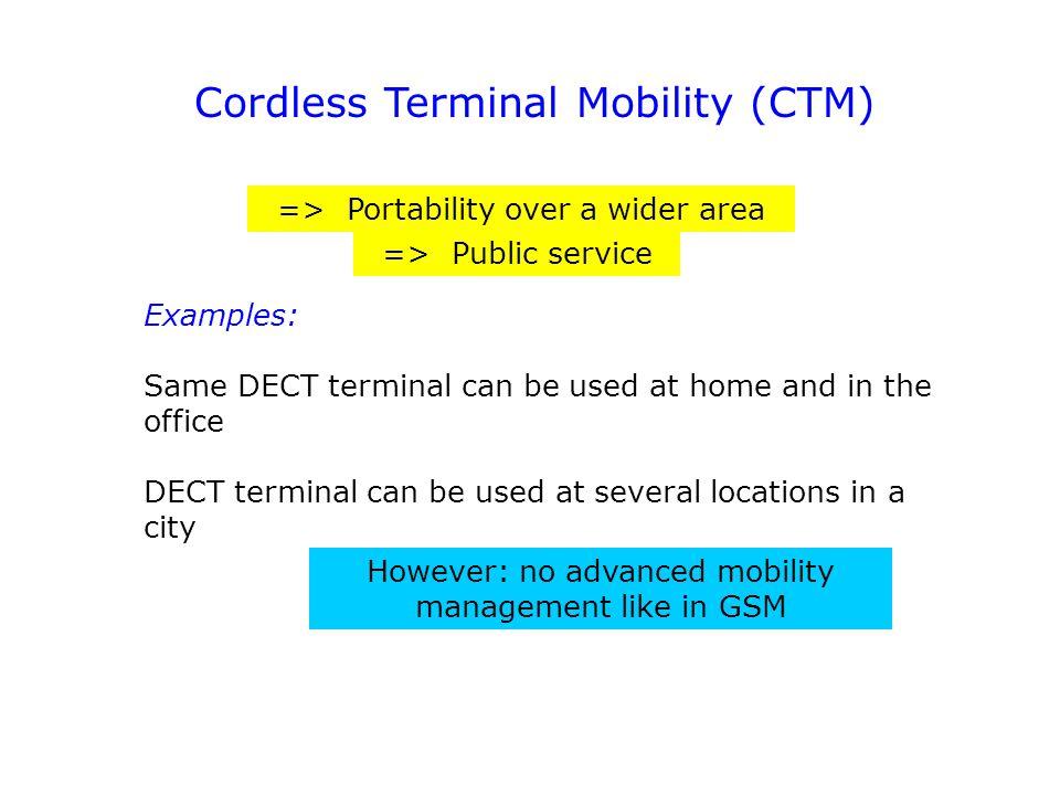 Cordless Terminal Mobility (CTM)