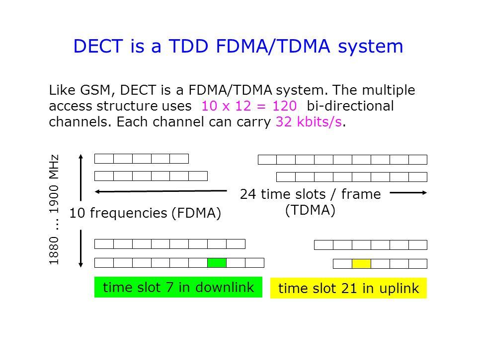 DECT is a TDD FDMA/TDMA system