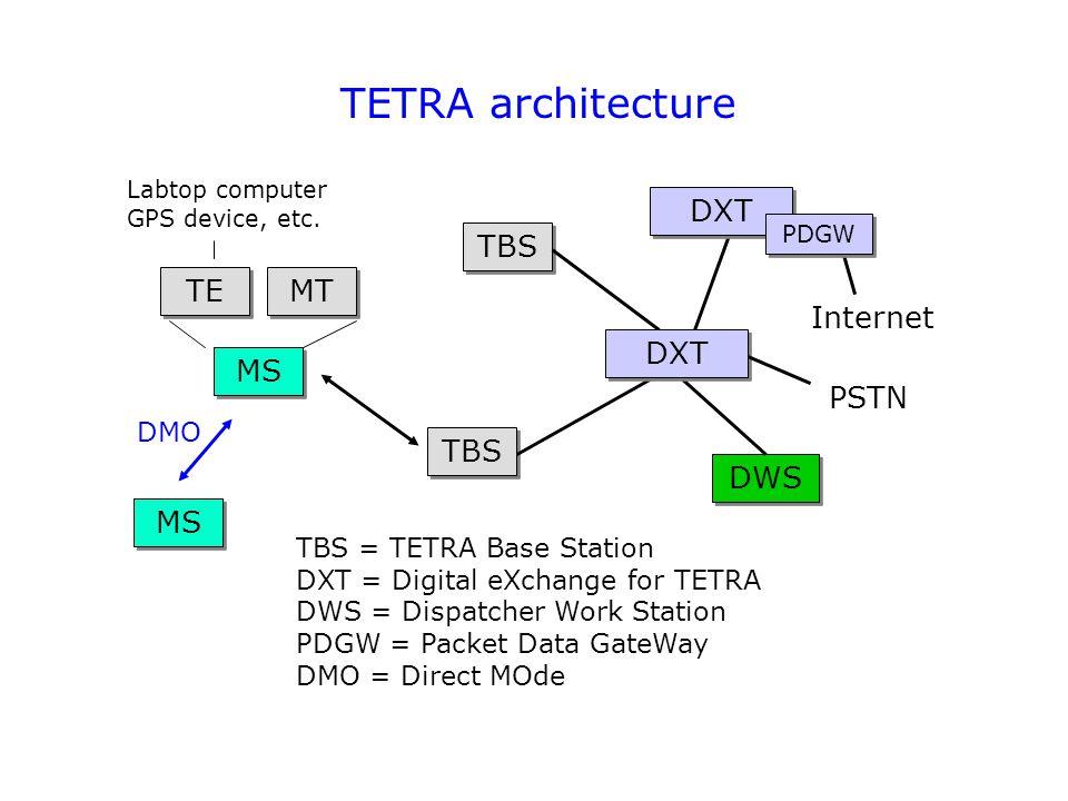 TETRA architecture DXT TBS TE MT Internet DXT MS PSTN TBS DWS MS DMO