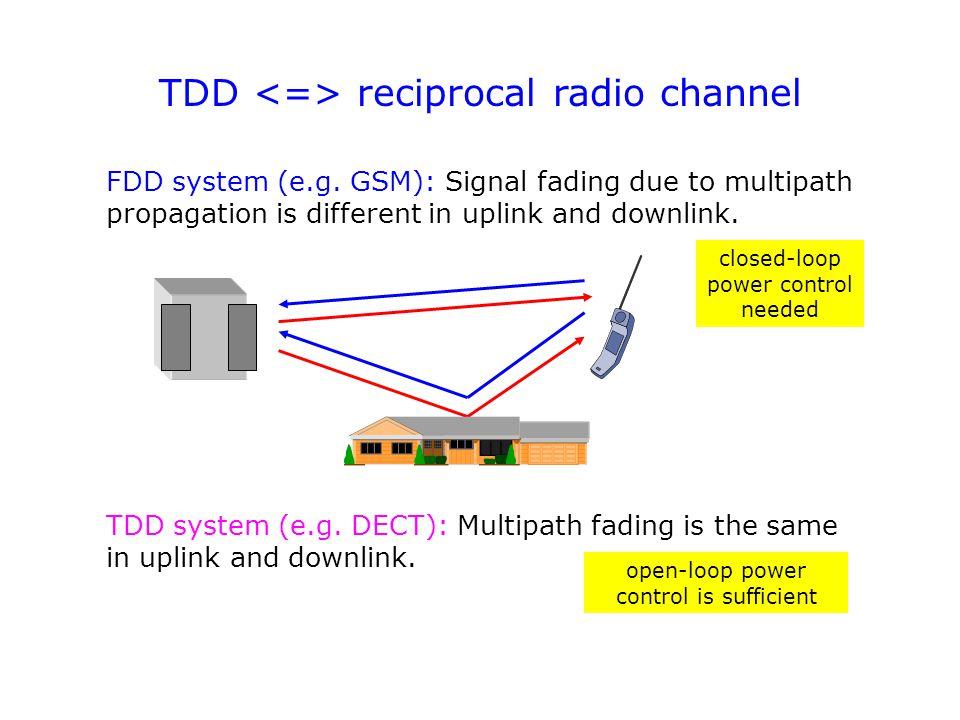 TDD <=> reciprocal radio channel
