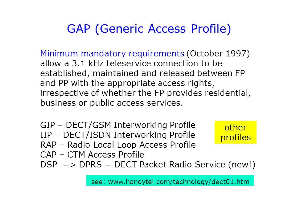 GAP (Generic Access Profile)