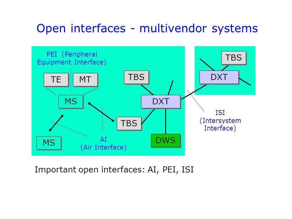 Open interfaces - multivendor systems