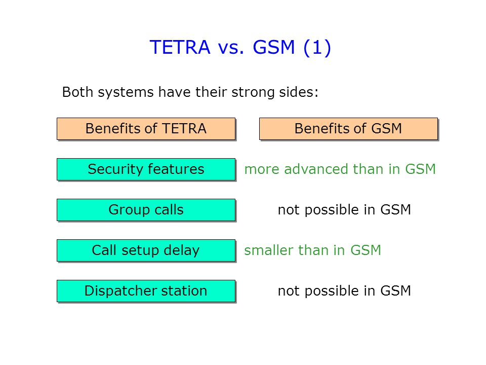 TETRA vs. GSM (1) Both systems have their strong sides: