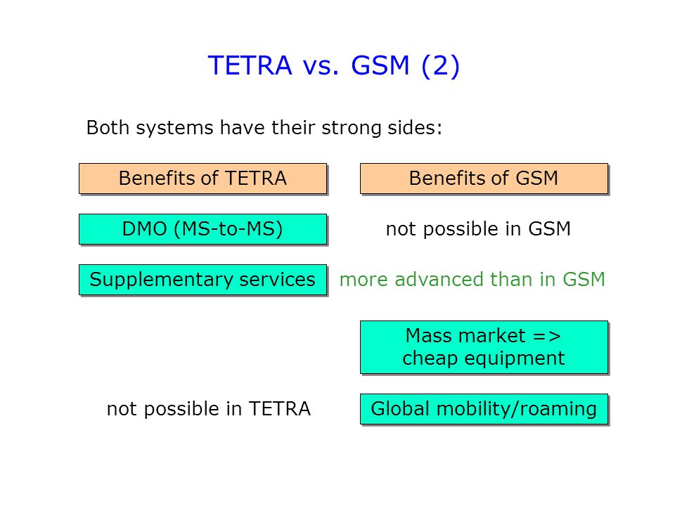 TETRA vs. GSM (2) Both systems have their strong sides: