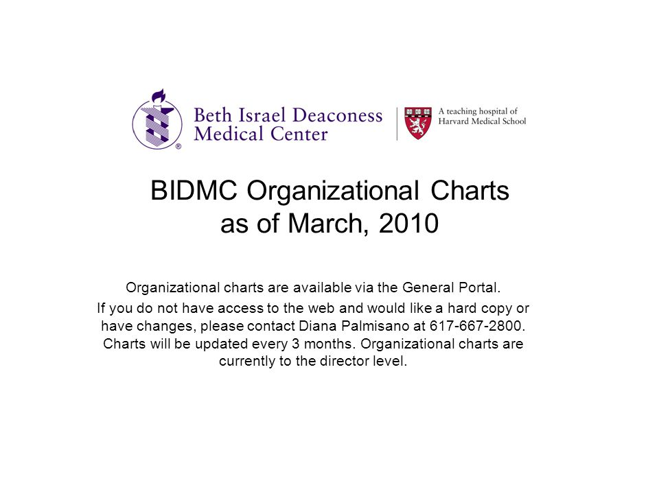 BIDMC Organizational Charts as of March, 2010