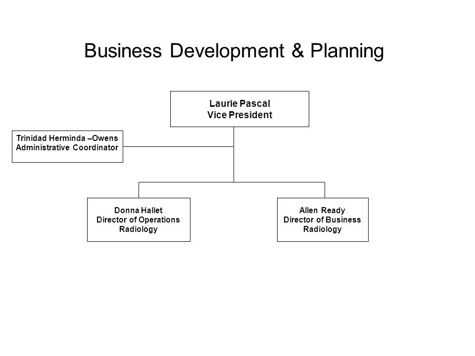 Business Development & Planning