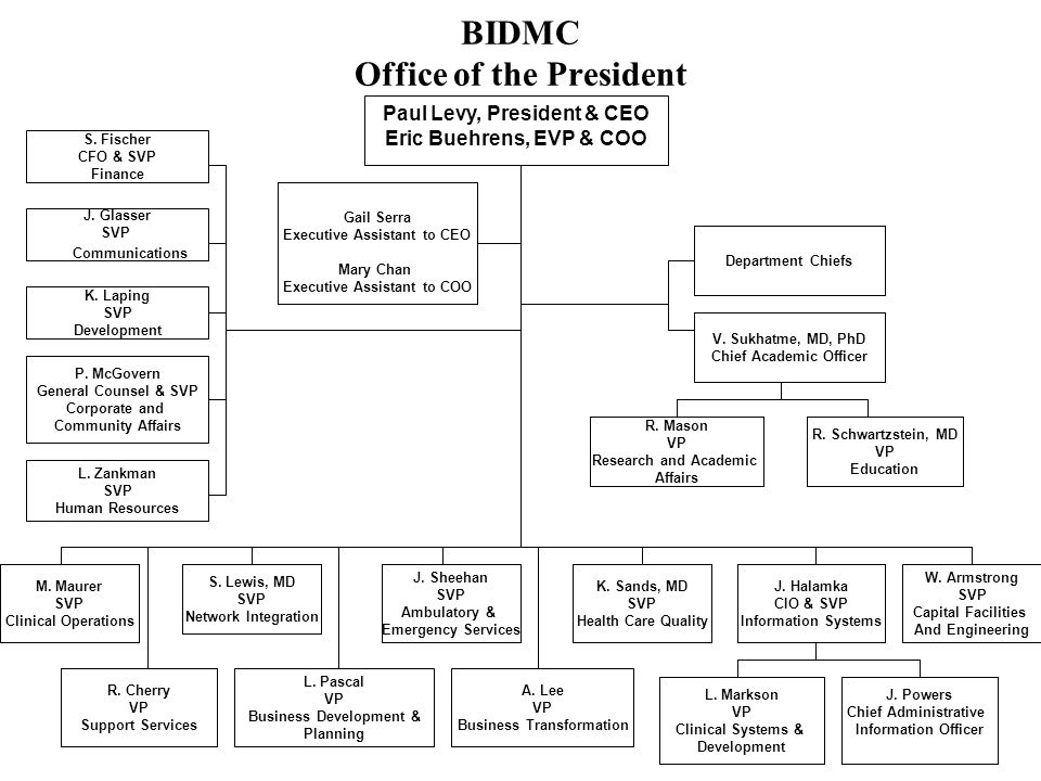 BIDMC Office of the President