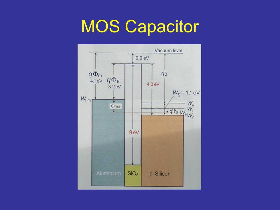 MOS Capacitor