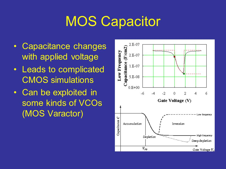 MOS Capacitor Capacitance changes with applied voltage