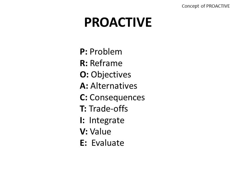 PROACTIVE P: Problem R: Reframe O: Objectives A: Alternatives