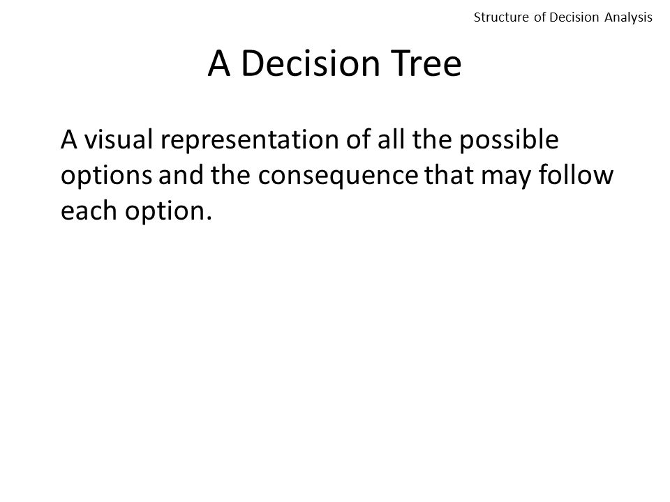 Structure of Decision Analysis