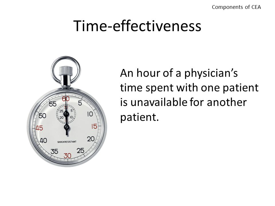 Components of CEA Time-effectiveness.