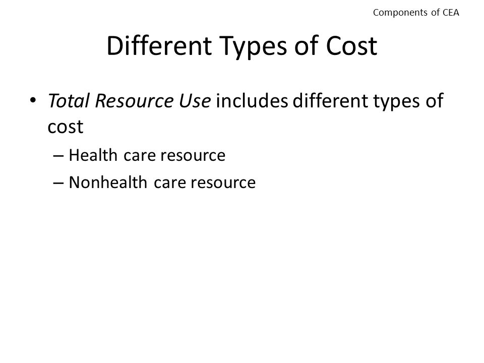 Different Types of Cost
