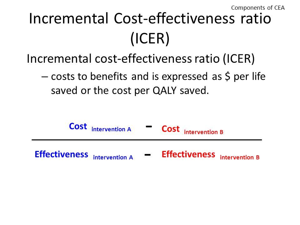 Incremental Cost-effectiveness ratio (ICER)