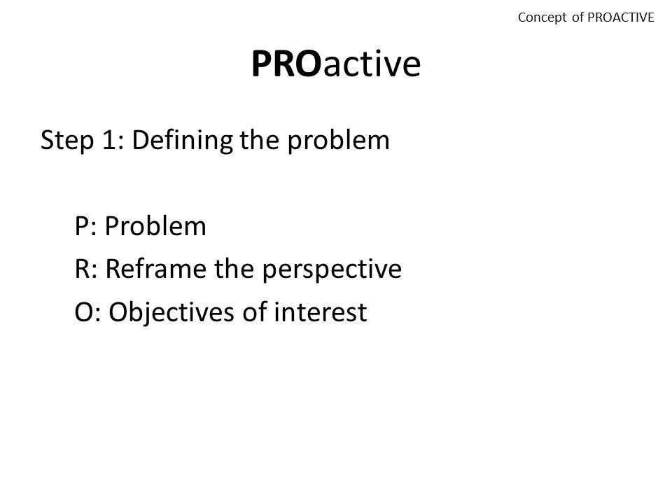 Concept of PROACTIVE PROactive.