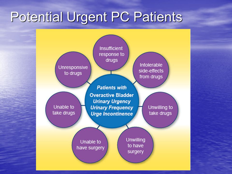 Potential Urgent PC Patients