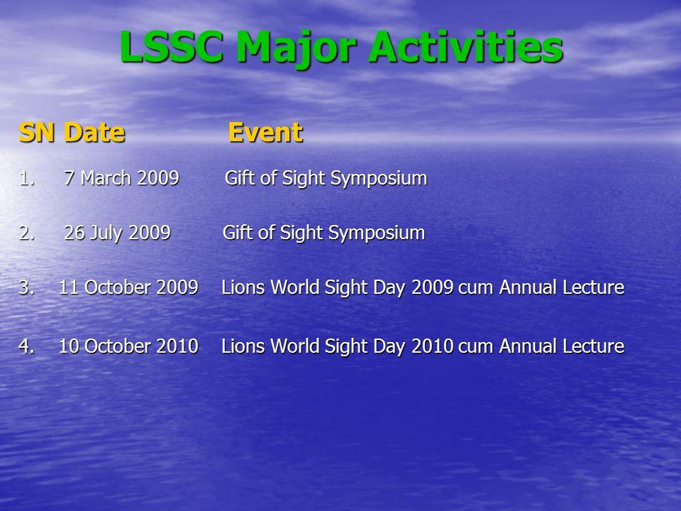 LSSC Major Activities SN Date Event