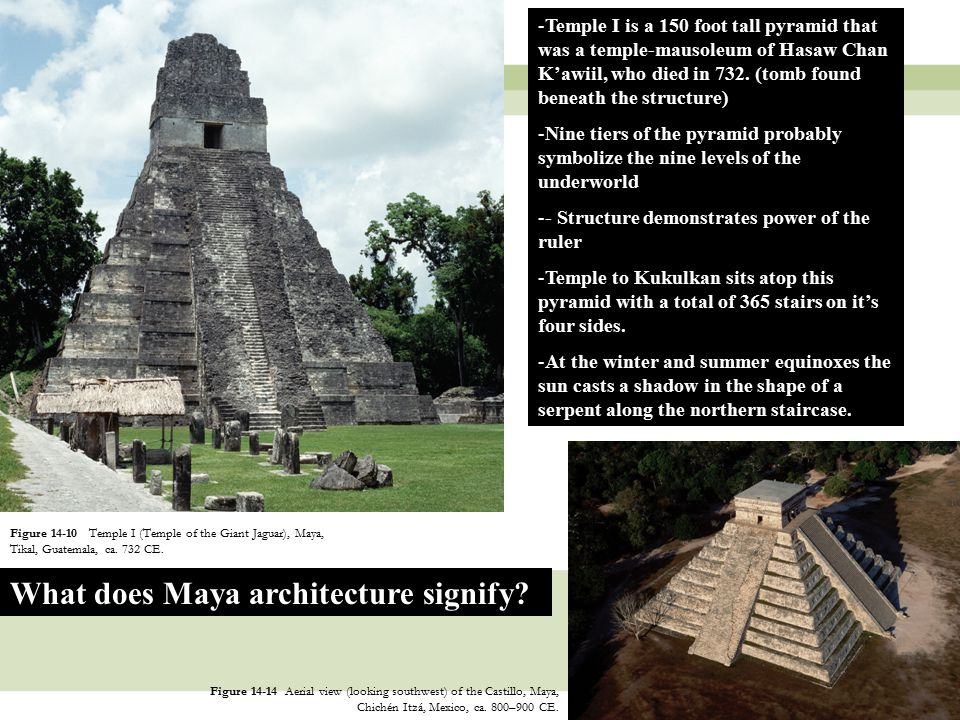 What does Maya architecture signify