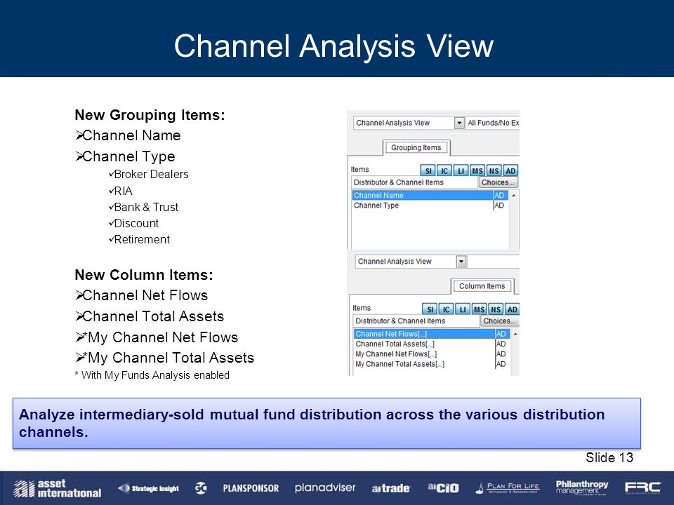 Channel Analysis View New Grouping Items: Channel Name Channel Type