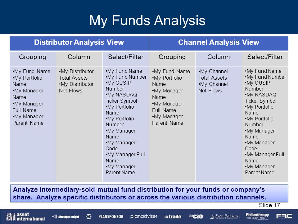 Simfund Pro 70 Distribution Data Enhancements Ppt Download