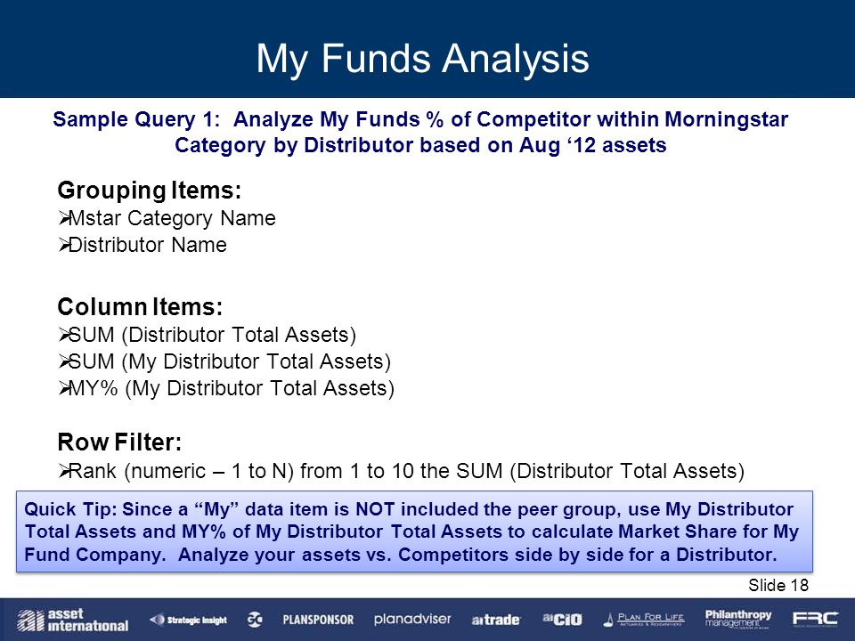 My Funds Analysis Grouping Items: Column Items: Row Filter:
