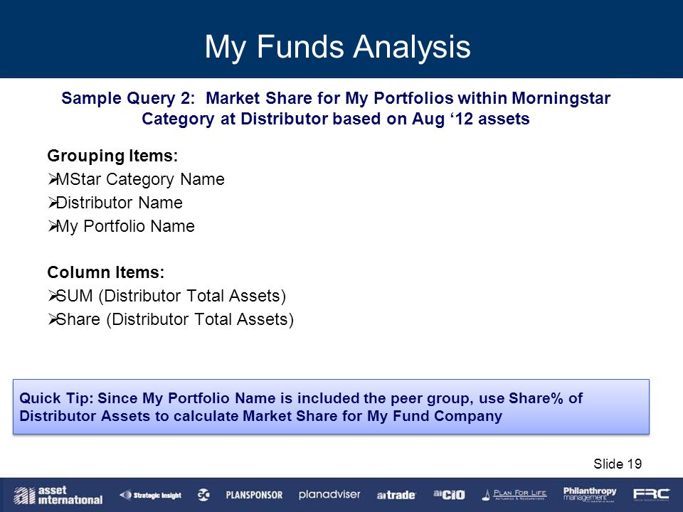 My Funds Analysis Sample Query 2: Market Share for My Portfolios within Morningstar Category at Distributor based on Aug '12 assets.