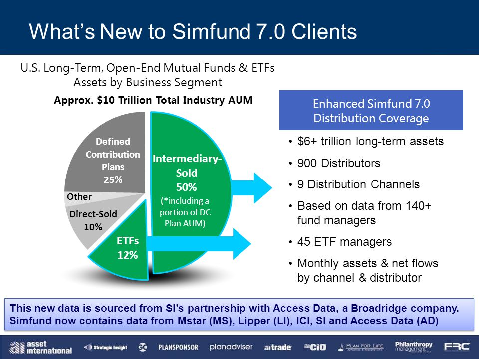 What's New to Simfund 7.0 Clients