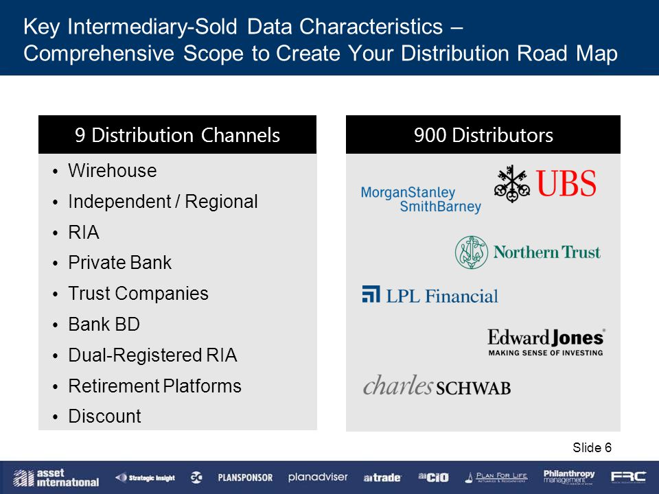 9 Distribution Channels
