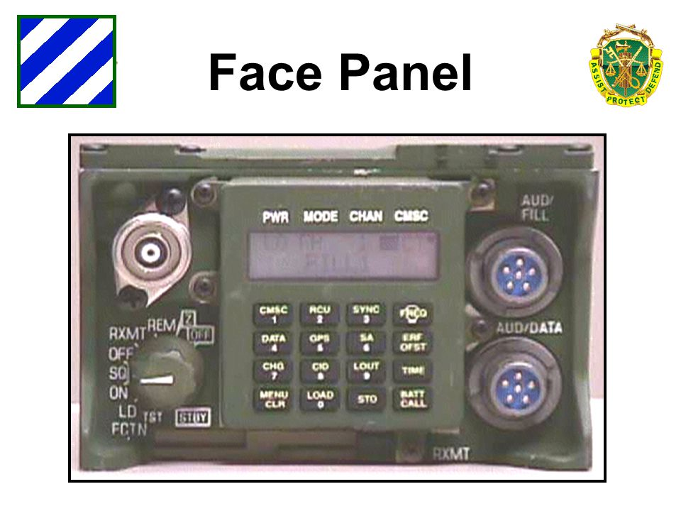 Face Panel