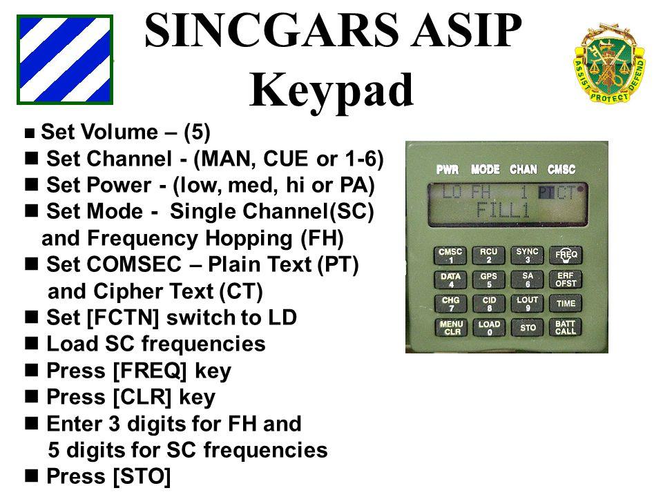 SINCGARS ASIP Keypad Set Channel - (MAN, CUE or 1-6)