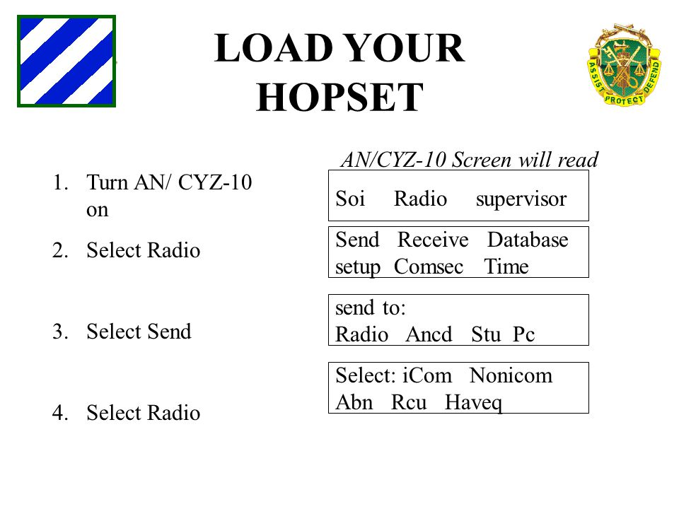 LOAD YOUR HOPSET AN/CYZ-10 Screen will read Turn AN/ CYZ-10 on