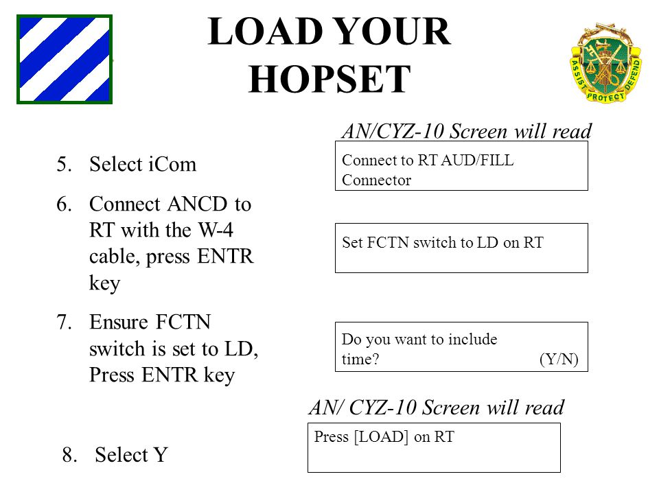 LOAD YOUR HOPSET AN/CYZ-10 Screen will read Select iCom