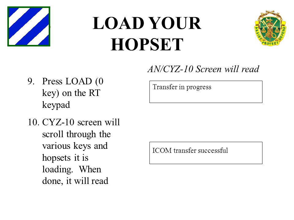 LOAD YOUR HOPSET AN/CYZ-10 Screen will read