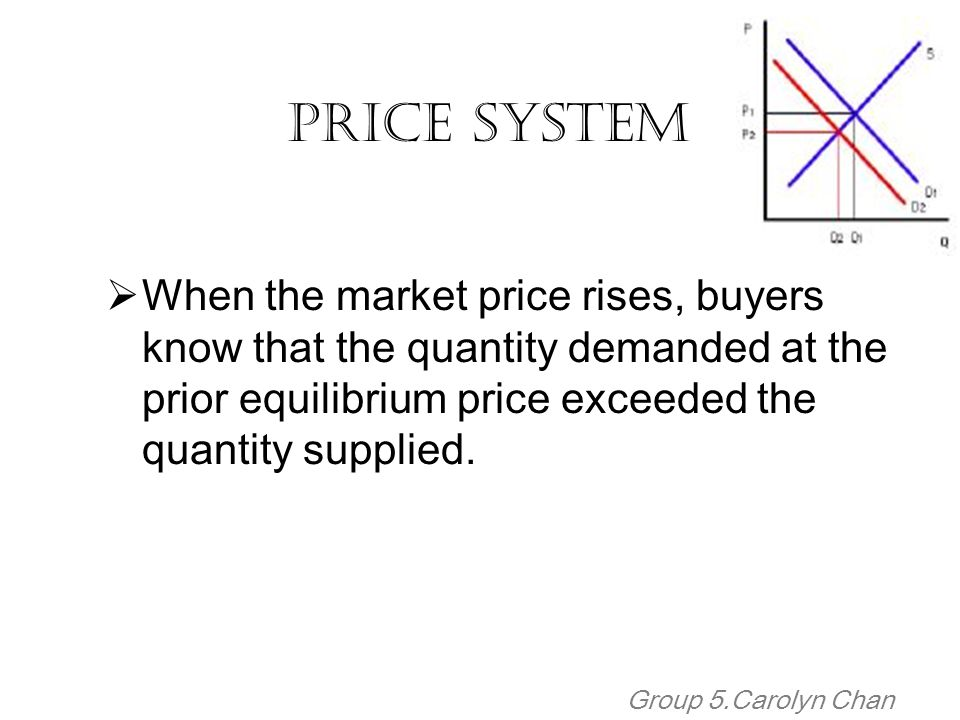 Price System When the market price rises, buyers know that the quantity demanded at the prior equilibrium price exceeded the quantity supplied.