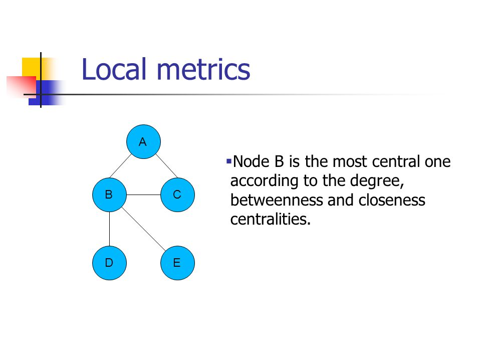Local metrics Node B is the most central one according to the degree,