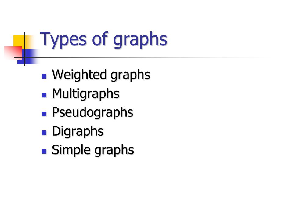 Types of graphs Weighted graphs Multigraphs Pseudographs Digraphs