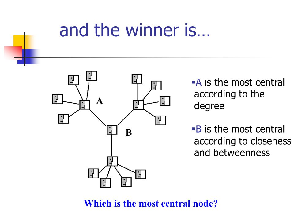 and the winner is… A is the most central according to the degree A