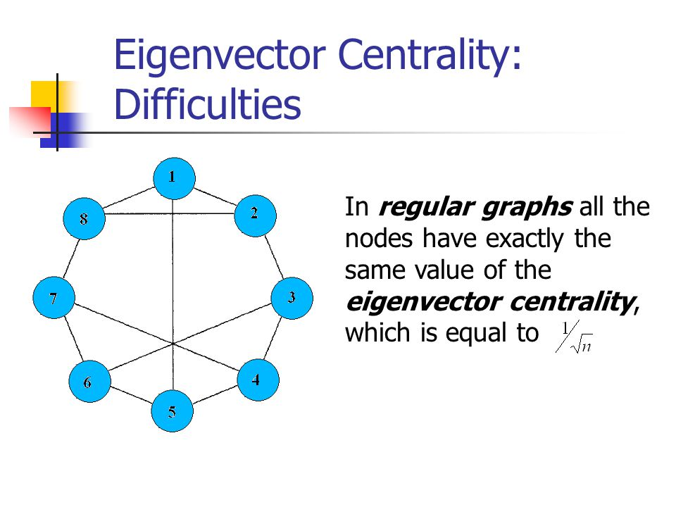 Eigenvector Centrality: Difficulties