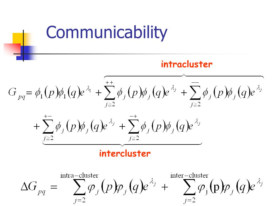 Communicability intracluster intercluster