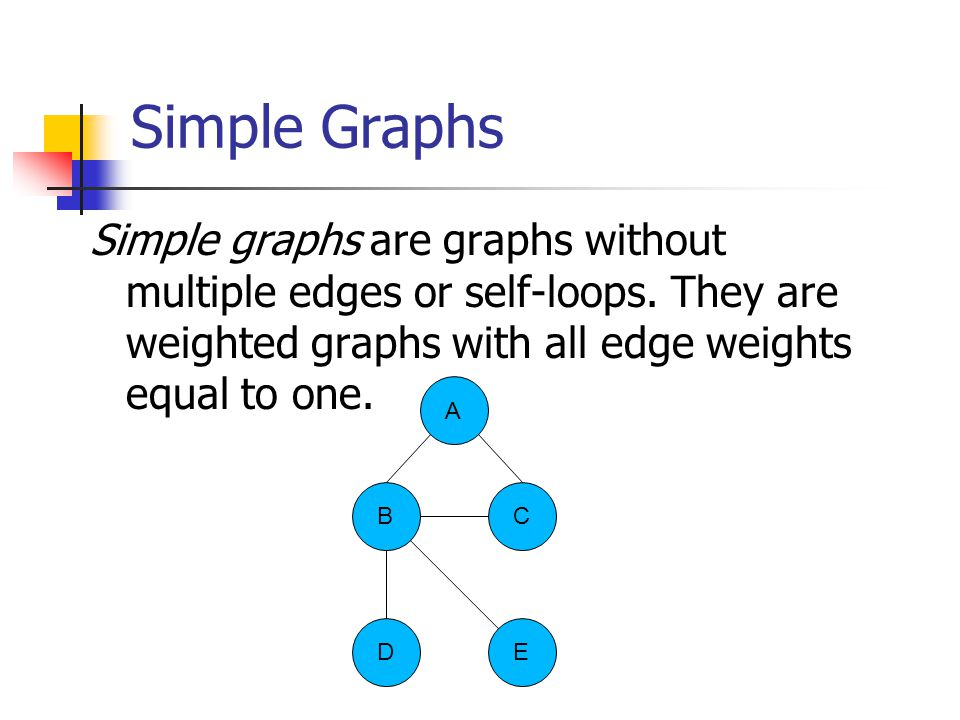 Simple Graphs Simple graphs are graphs without multiple edges or self-loops. They are weighted graphs with all edge weights equal to one.