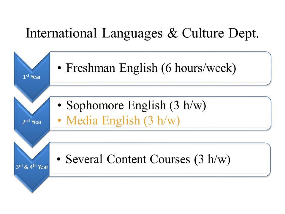 International Languages & Culture Dept.