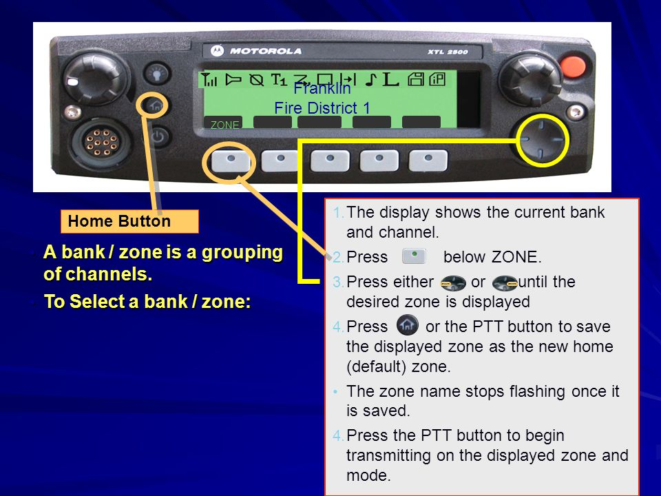 Zone Select or Change A bank / zone is a grouping of channels.
