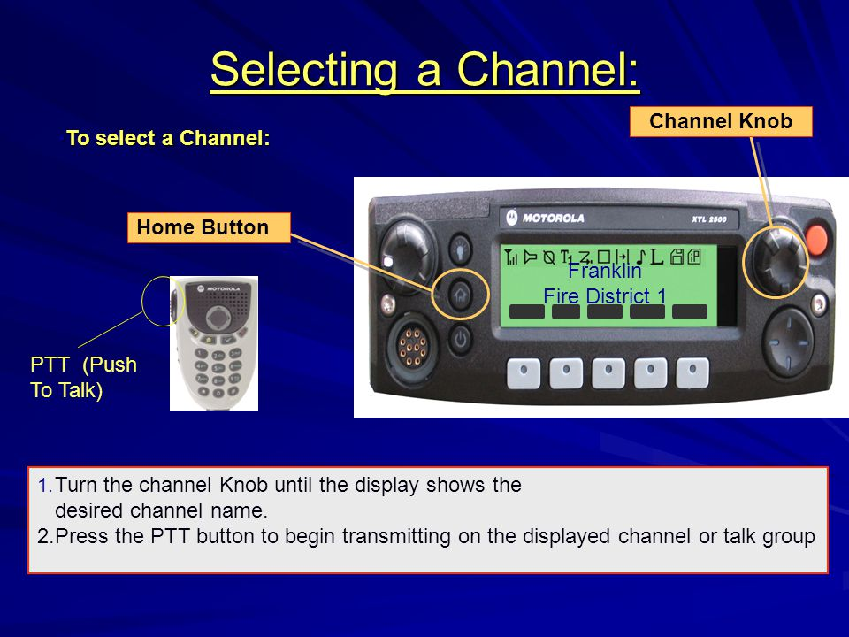 Selecting a Channel: Channel Knob To select a Channel: Home Button