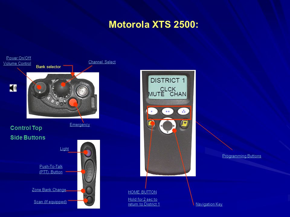 Motorola XTS 2500: DISTRICT 1 CLCK MUTE CHAN Control Top Side Buttons
