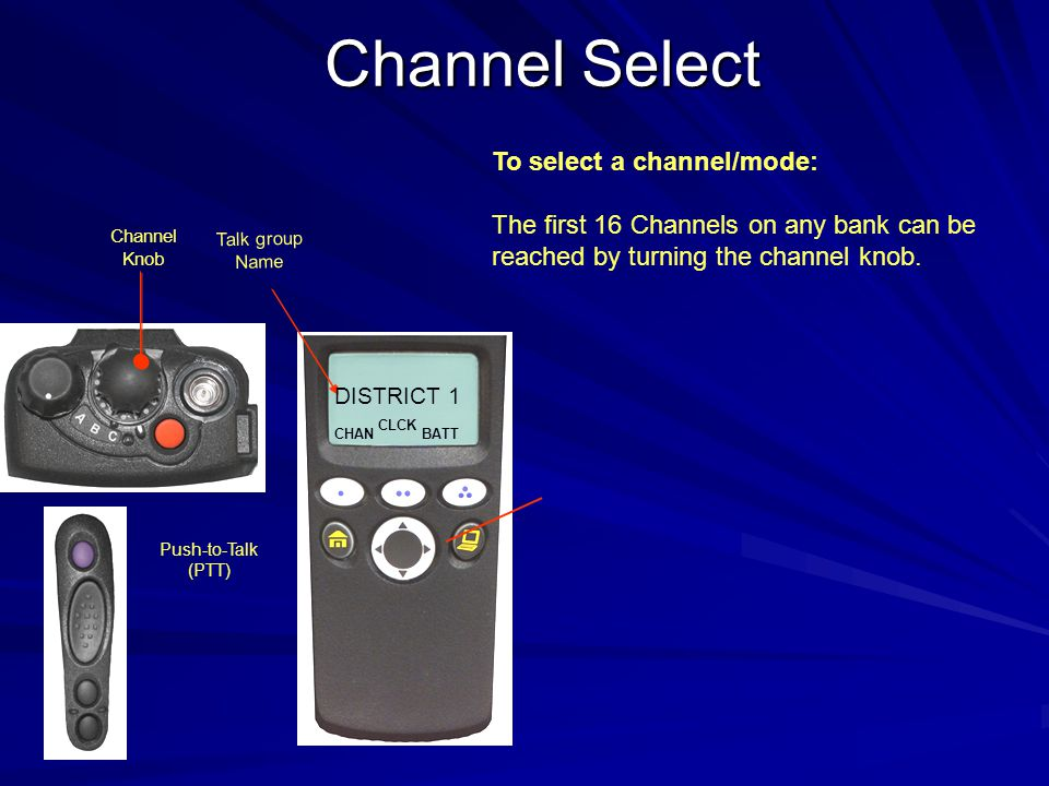 Channel Select To select a channel/mode:
